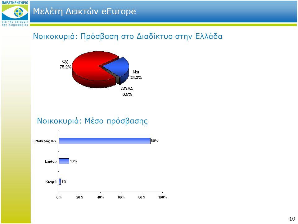 Μελέτη Δεικτών eEurope
