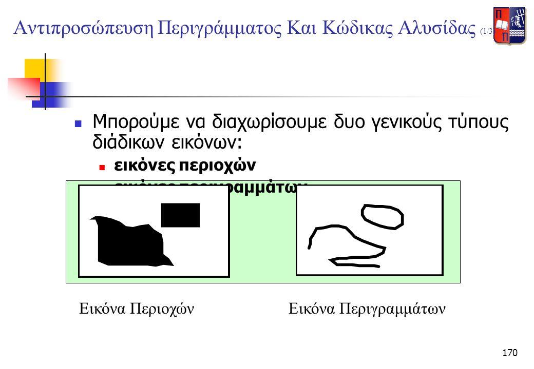 Αντιπροσώπευση Περιγράμματος Και Κώδικας Αλυσίδας (1/3)