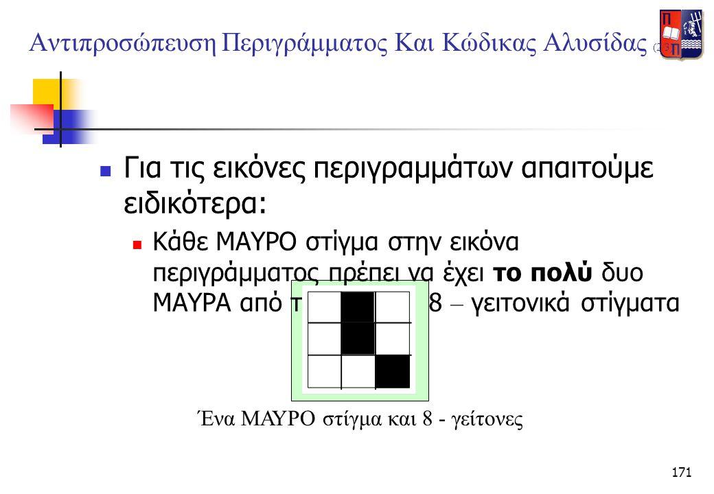 Αντιπροσώπευση Περιγράμματος Και Κώδικας Αλυσίδας (2/3)