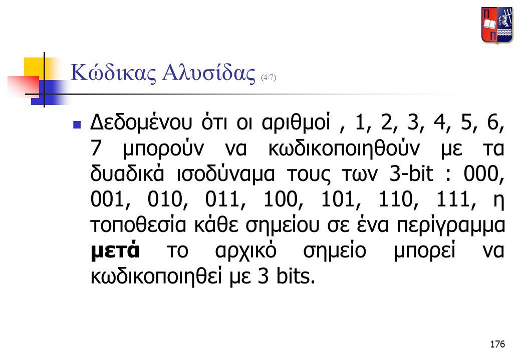 Κώδικας Αλυσίδας (4/7)