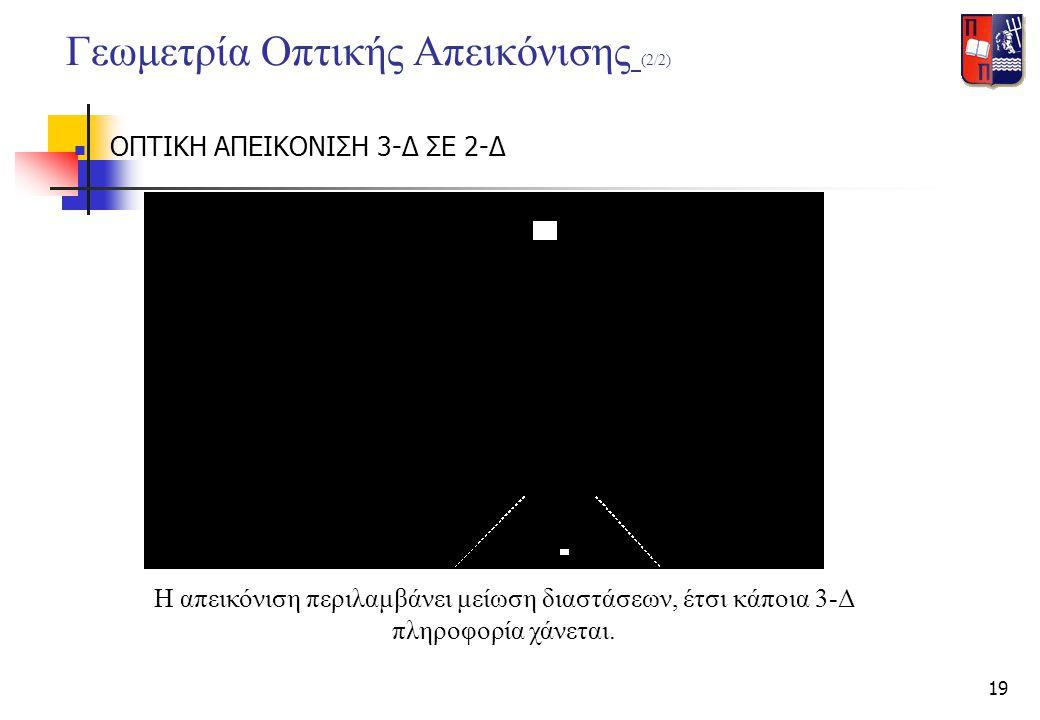Γεωμετρία Οπτικής Απεικόνισης (2/2)