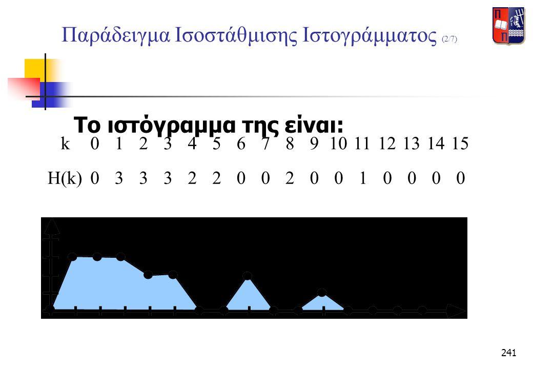 Παράδειγμα Ισοστάθμισης Ιστογράμματος (2/7)
