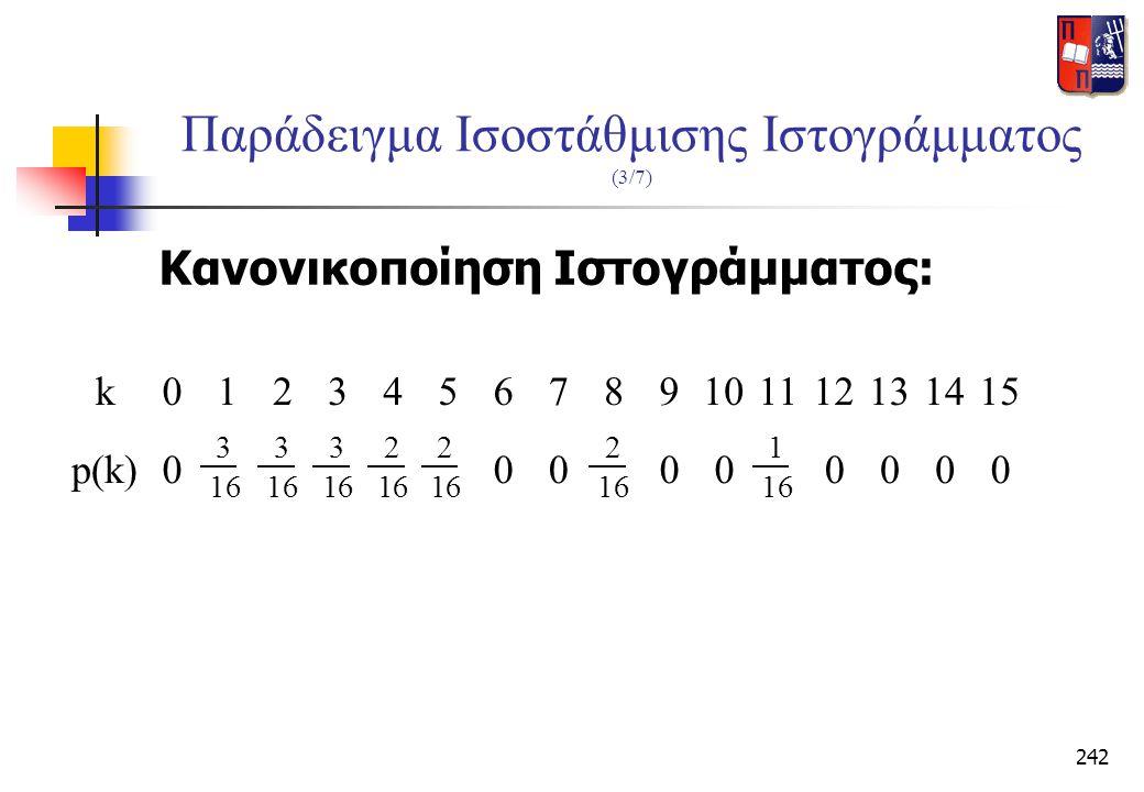 Παράδειγμα Ισοστάθμισης Ιστογράμματος (3/7)