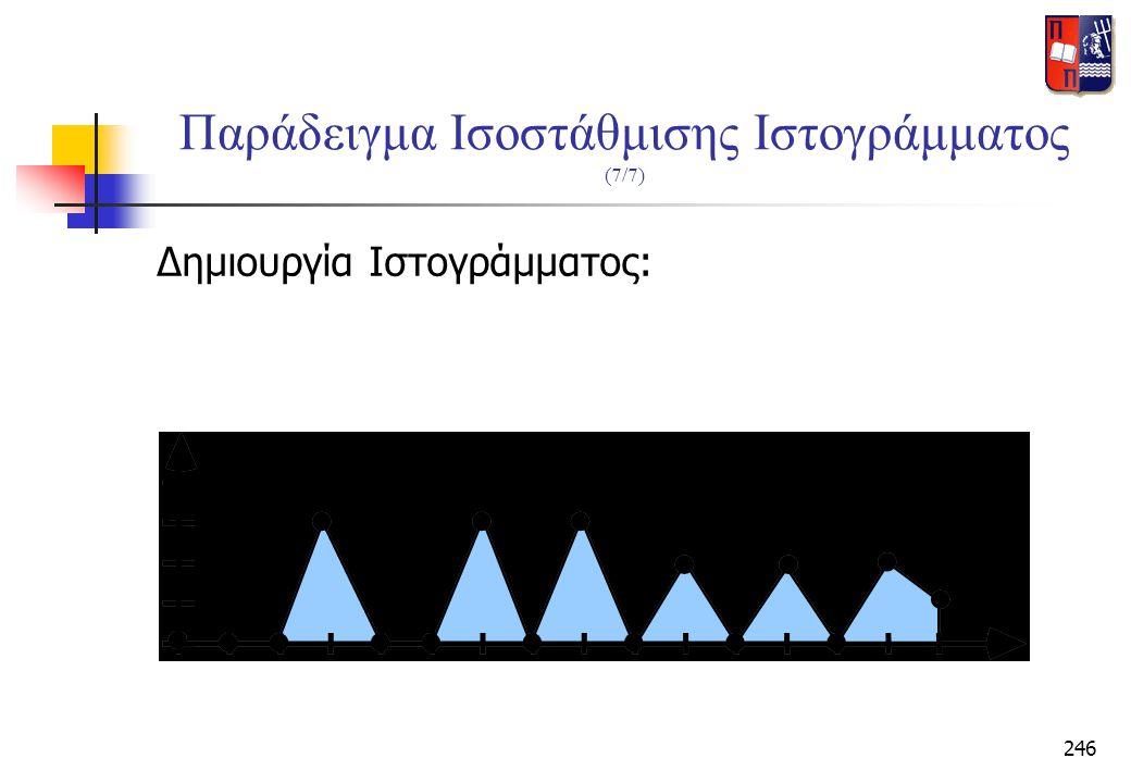 Παράδειγμα Ισοστάθμισης Ιστογράμματος (7/7)