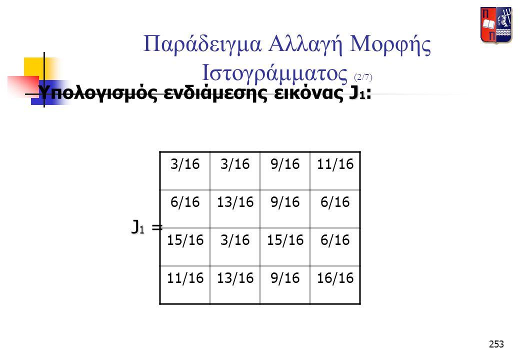 Παράδειγμα Αλλαγή Μορφής Ιστογράμματος (2/7)