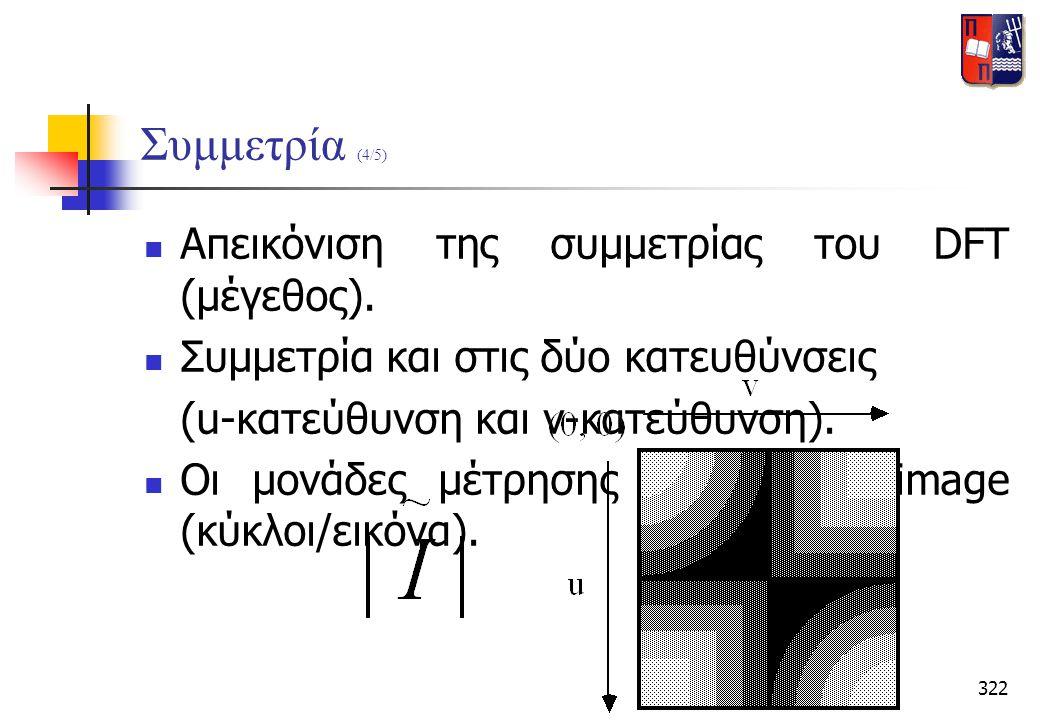 Συμμετρία (4/5) Απεικόνιση της συμμετρίας του DFT (μέγεθος).