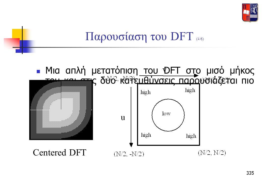Παρουσίαση του DFT (4/6) Μια απλή μετατόπιση του DFT στο μισό μήκος του και στις δυο κατευθύνσεις παρουσιάζεται πιο κάτω: