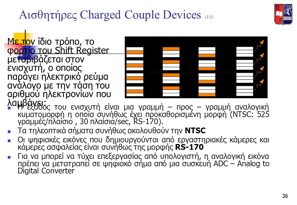 Αισθητήρες Charged Couple Devices (3/3)