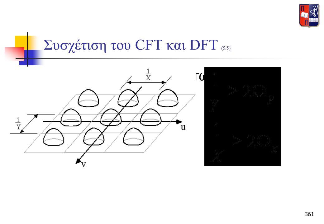 Συσχέτιση του CFT και DFT (5/5)