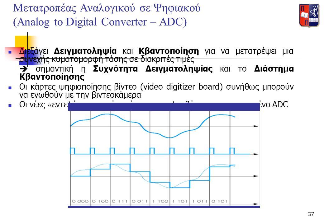 Μετατροπέας Αναλογικού σε Ψηφιακού (Analog to Digital Converter – ADC)