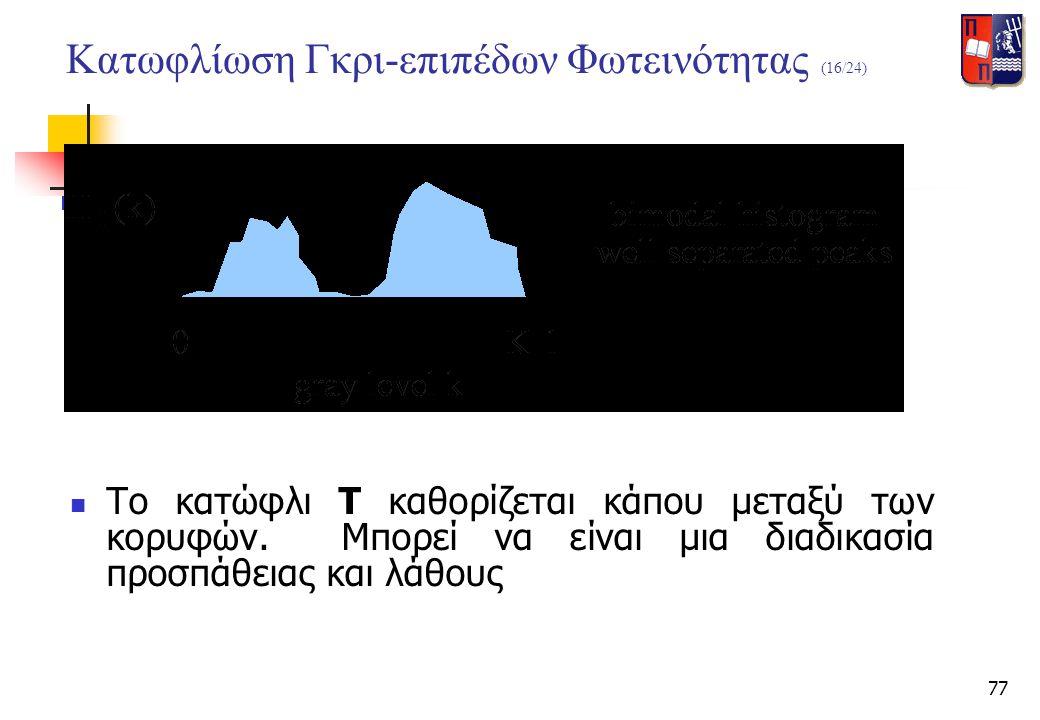 Κατωφλίωση Γκρι-επιπέδων Φωτεινότητας (16/24)