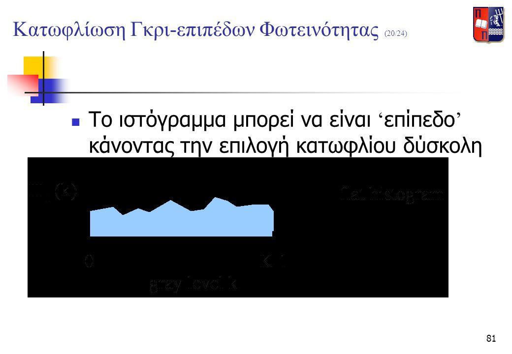 Κατωφλίωση Γκρι-επιπέδων Φωτεινότητας (20/24)
