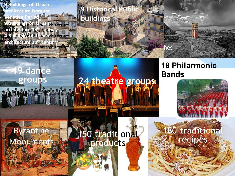 19 dance groups 17 philharmonic bands 24 theatre groups Byzantine