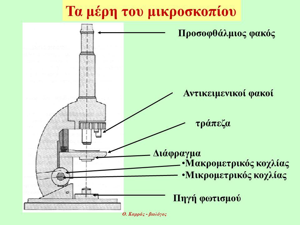 Τα μέρη του μικροσκοπίου
