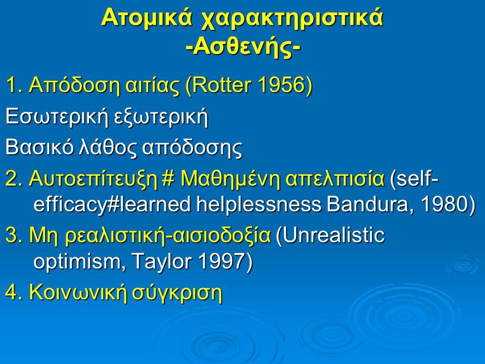 Ατομικά χαρακτηριστικά -Ασθενής-