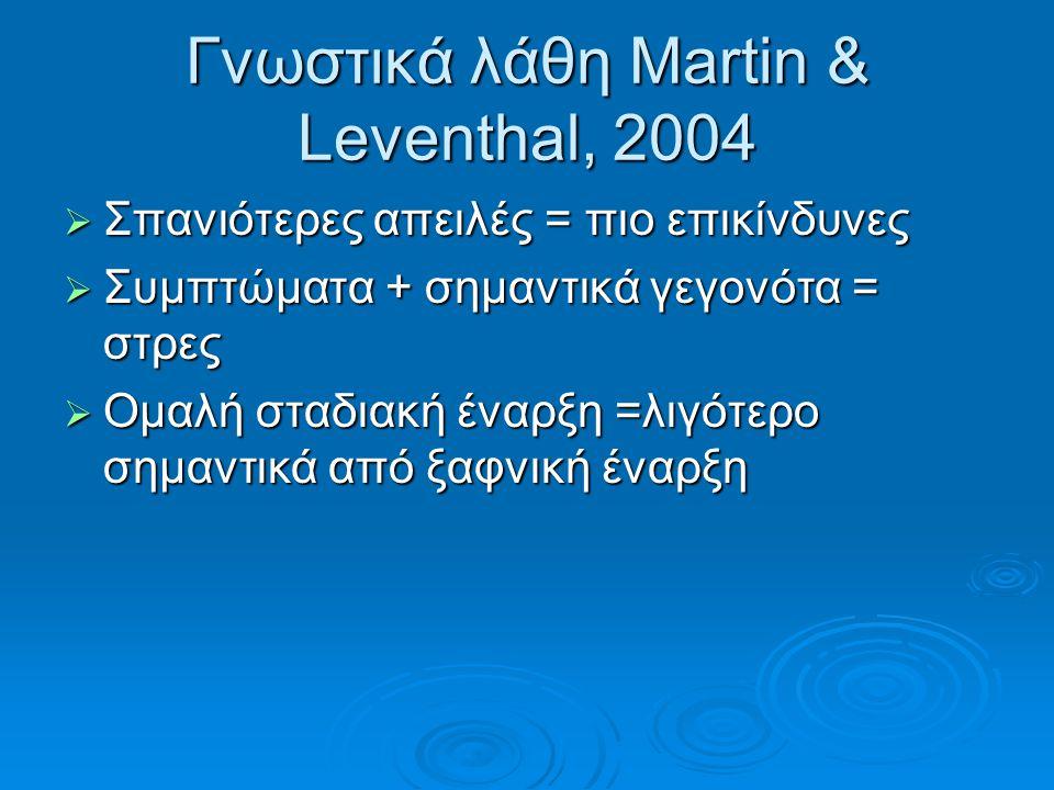 Γνωστικά λάθη Martin & Leventhal, 2004
