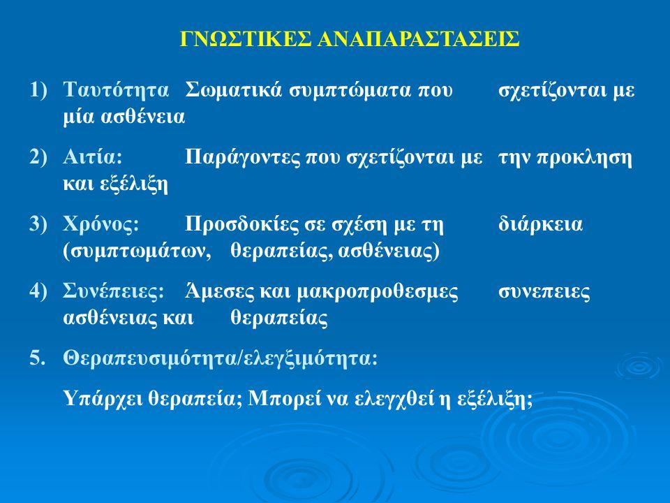 ΓΝΩΣΤΙΚΕΣ ΑΝΑΠΑΡΑΣΤΑΣΕΙΣ