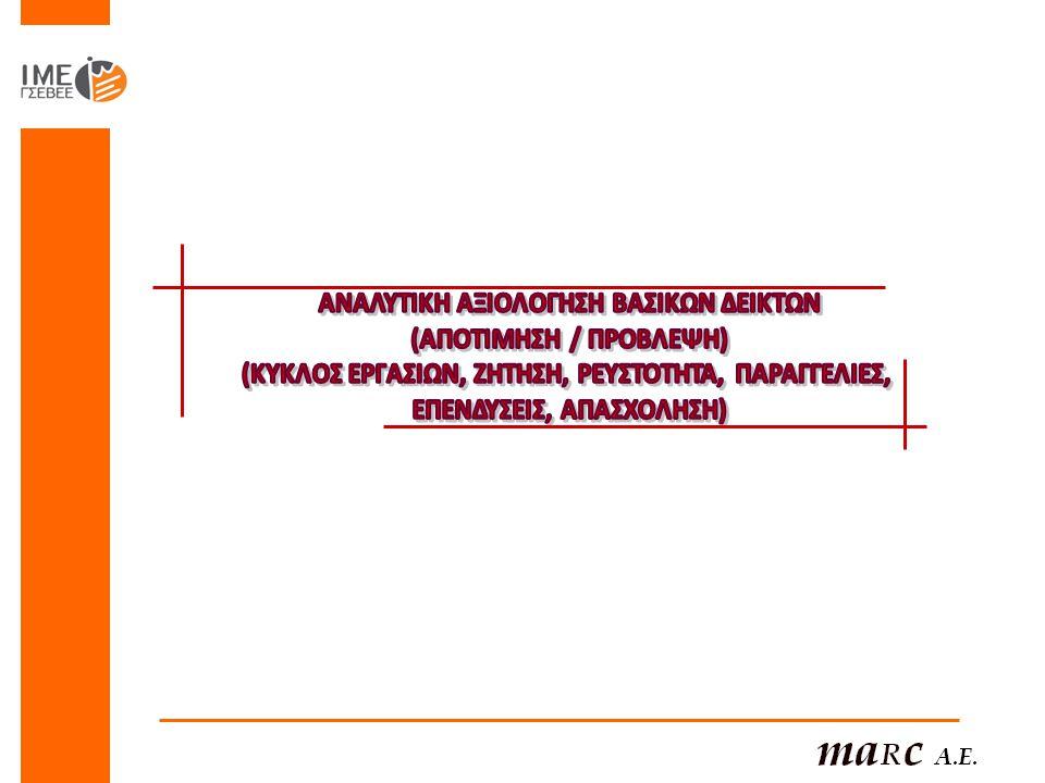 ΑΝΑΛΥΤΙΚΗ ΑΞΙΟΛΟΓΗΣΗ ΒΑΣΙΚΩΝ ΔΕΙΚΤΩΝ (ΑΠΟΤΙΜΗΣΗ / ΠΡΟΒΛΕΨΗ)