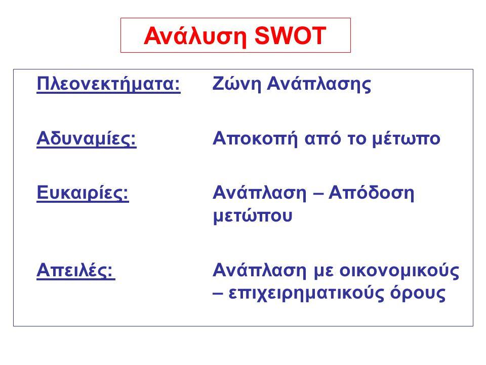 Ανάλυση SWOT Πλεονεκτήματα: Ζώνη Ανάπλασης
