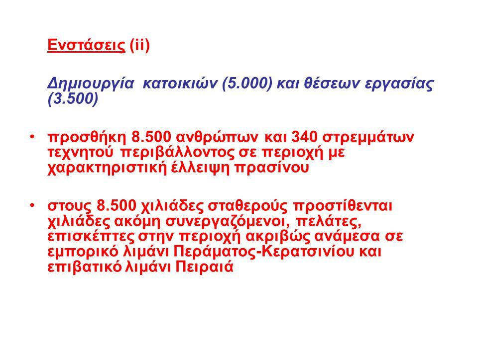 Δημιουργία κατοικιών (5.000) και θέσεων εργασίας (3.500)