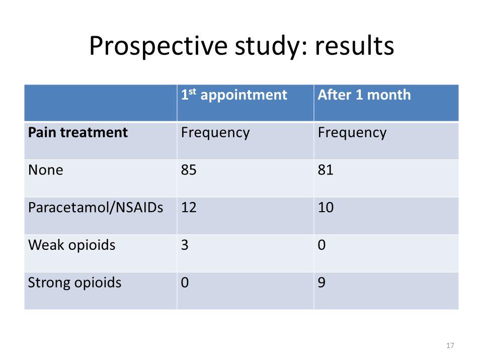 Prospective study: results