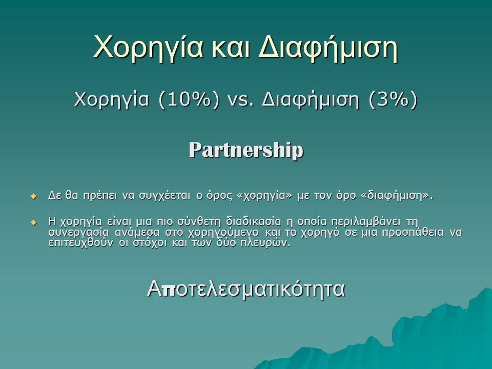 Χορηγία (10%) vs. Διαφήμιση (3%)