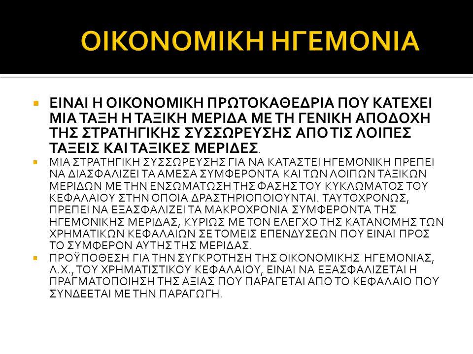 ΟΙΚΟΝΟΜΙΚΗ ΗΓΕΜΟΝΙΑ