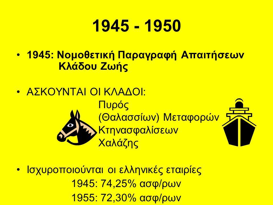 1945 - 1950 1945: Νομοθετική Παραγραφή Aπαιτήσεων Κλάδου Ζωής