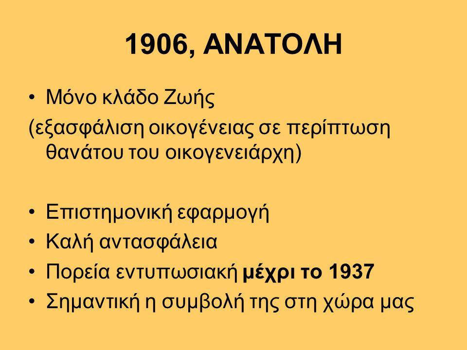 1906, ΑΝΑΤΟΛΗ Μόνο κλάδο Ζωής