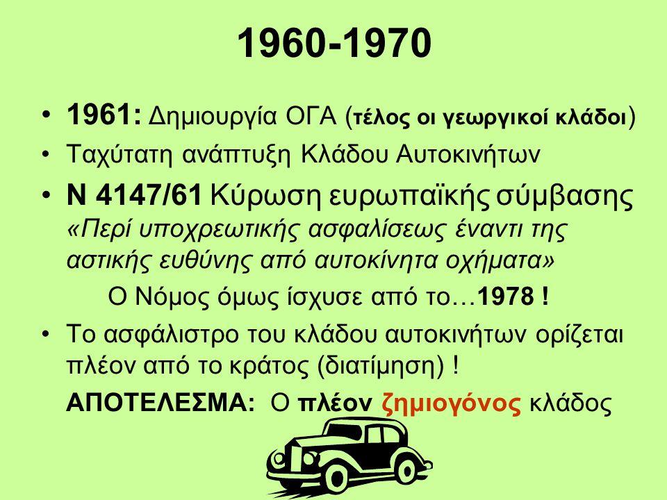 1960-1970 1961: Δημιουργία ΟΓΑ (τέλος οι γεωργικοί κλάδοι)