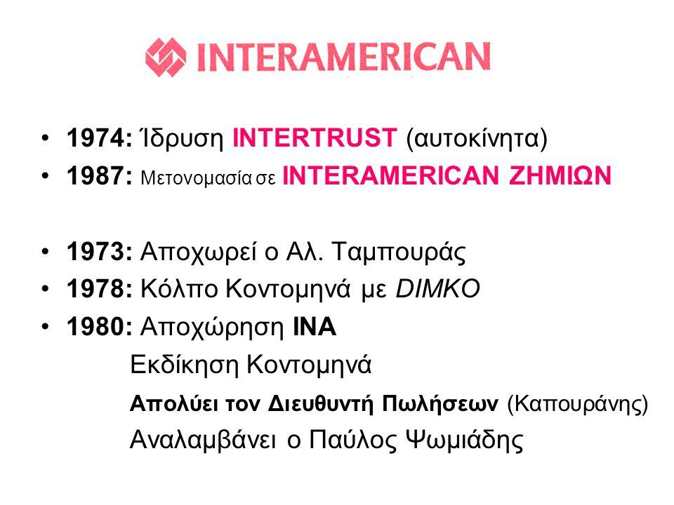 INTERAMERICAN 1974: Ίδρυση INTERTRUST (αυτοκίνητα)