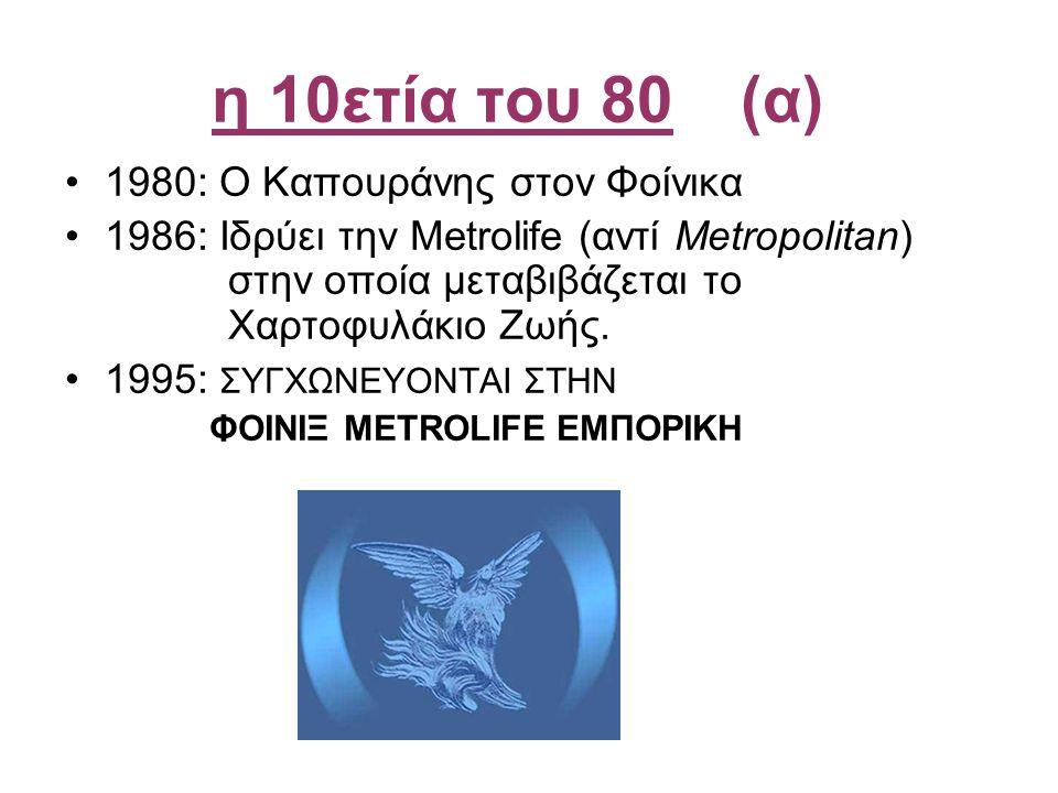 η 10ετία του 80 (α) 1980: Ο Καπουράνης στον Φοίνικα