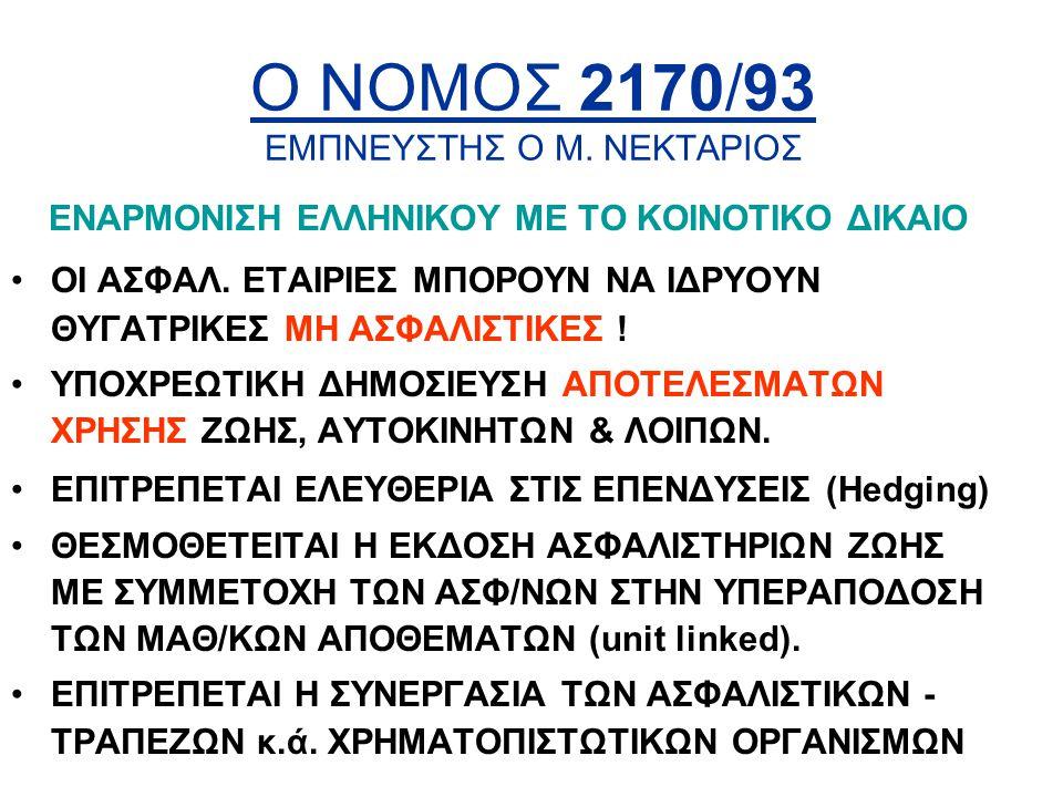 Ο ΝΟΜΟΣ 2170/93 ΕΜΠΝΕΥΣΤΗΣ Ο Μ. ΝΕΚΤΑΡΙΟΣ