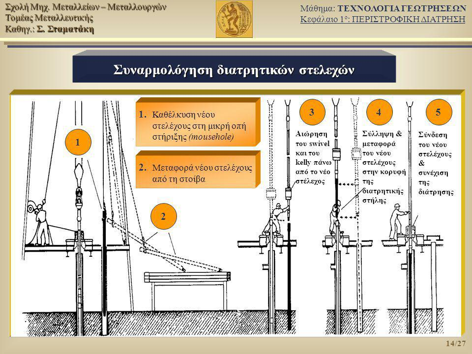 Συναρμολόγηση διατρητικών στελεχών