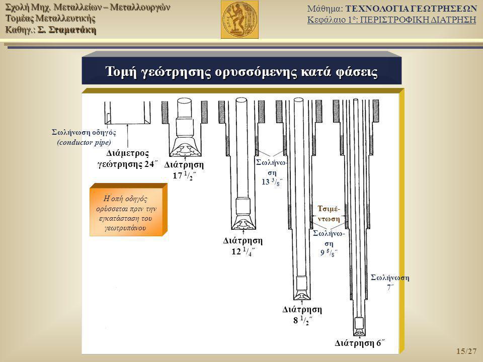 Τομή γεώτρησης ορυσσόμενης κατά φάσεις