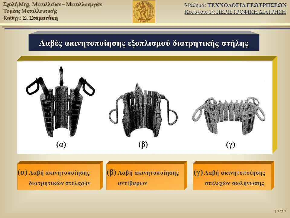 Λαβές ακινητοποίησης εξοπλισμού διατρητικής στήλης