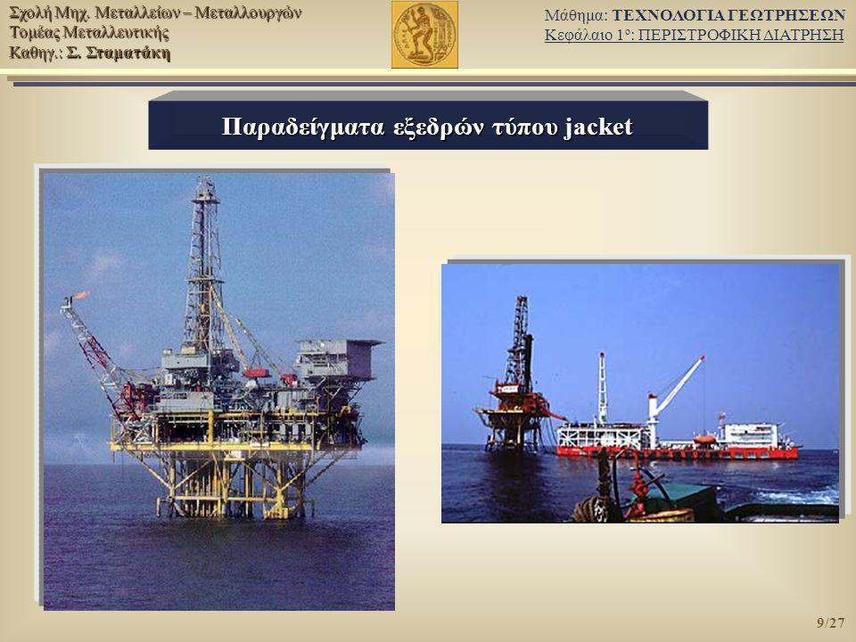 Παραδείγματα εξεδρών τύπου jacket
