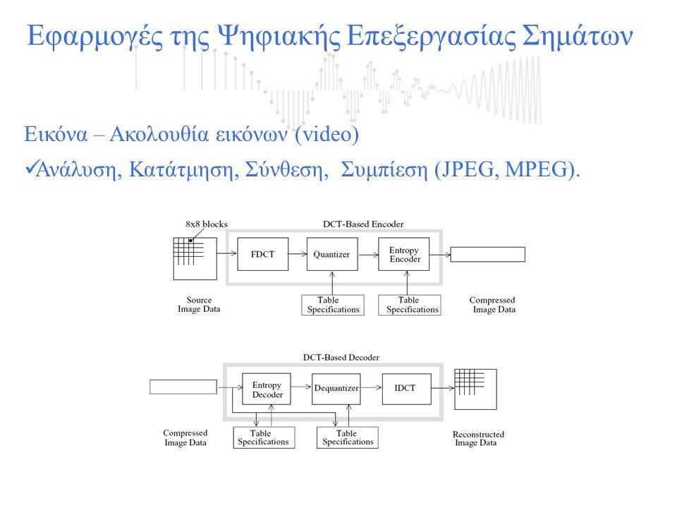 Εφαρμογές της Ψηφιακής Επεξεργασίας Σημάτων