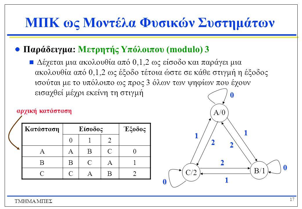 ΜΠΚ ως Μοντέλα Φυσικών Συστημάτων