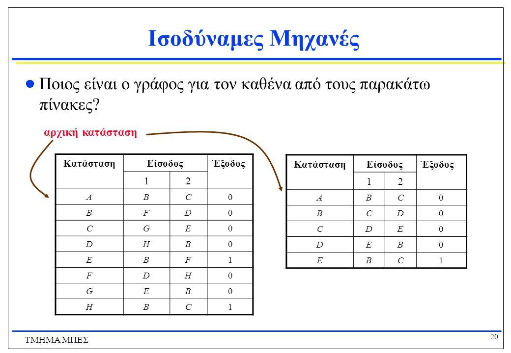 Ισοδύναμες Μηχανές Ποιος είναι ο γράφος για τον καθένα από τους παρακάτω πίνακες αρχική κατάσταση.