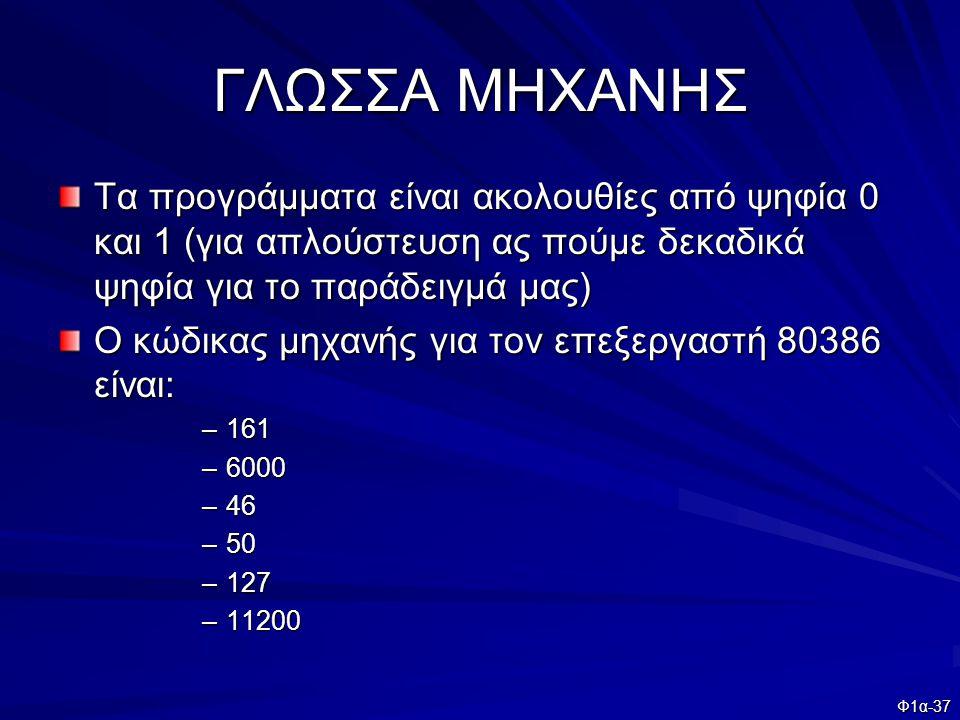 ΓΛΩΣΣΑ ΜΗΧΑΝΗΣ Τα προγράμματα είναι ακολουθίες από ψηφία 0 και 1 (για απλούστευση ας πούμε δεκαδικά ψηφία για το παράδειγμά μας)