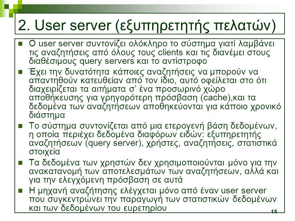 2. User server (εξυπηρετητής πελατών)