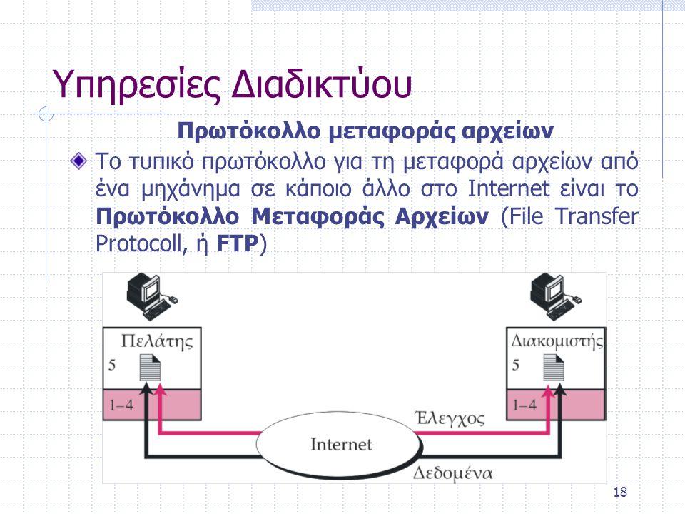 Υπηρεσίες Διαδικτύου Πρωτόκολλο μεταφοράς αρχείων