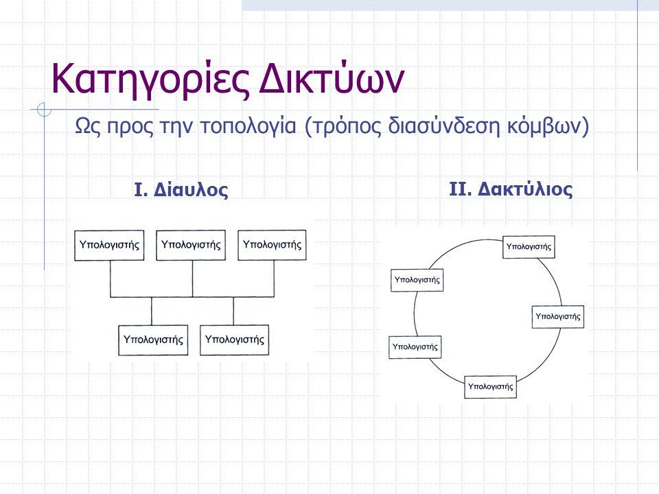 Κατηγορίες Δικτύων Ως προς την τοπολογία (τρόπος διασύνδεση κόμβων)