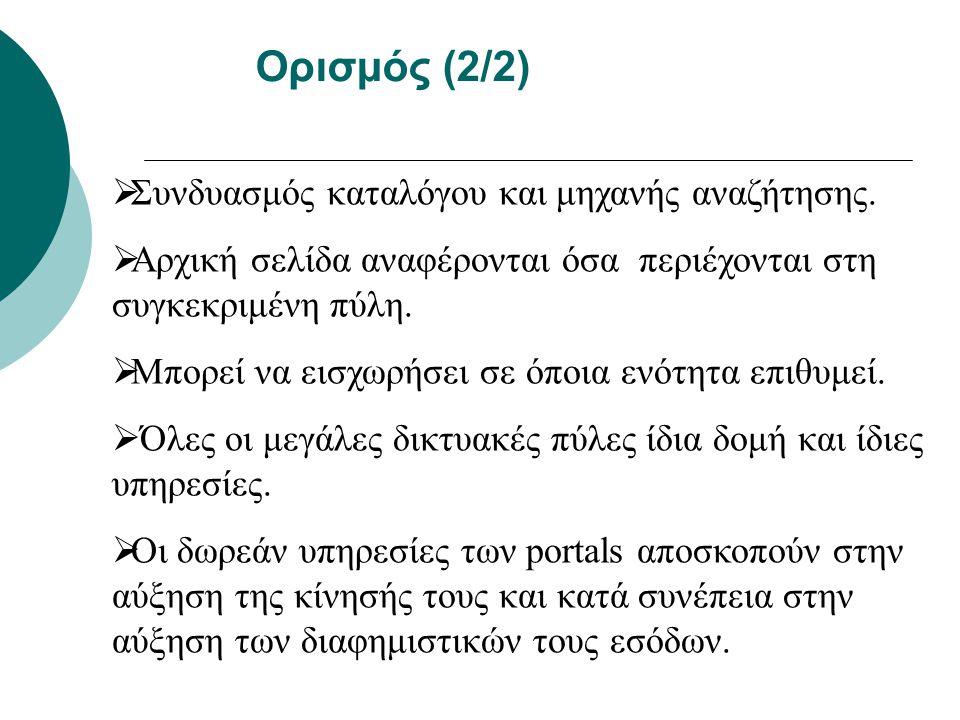 Ορισμός (2/2) Συνδυασμός καταλόγου και μηχανής αναζήτησης.