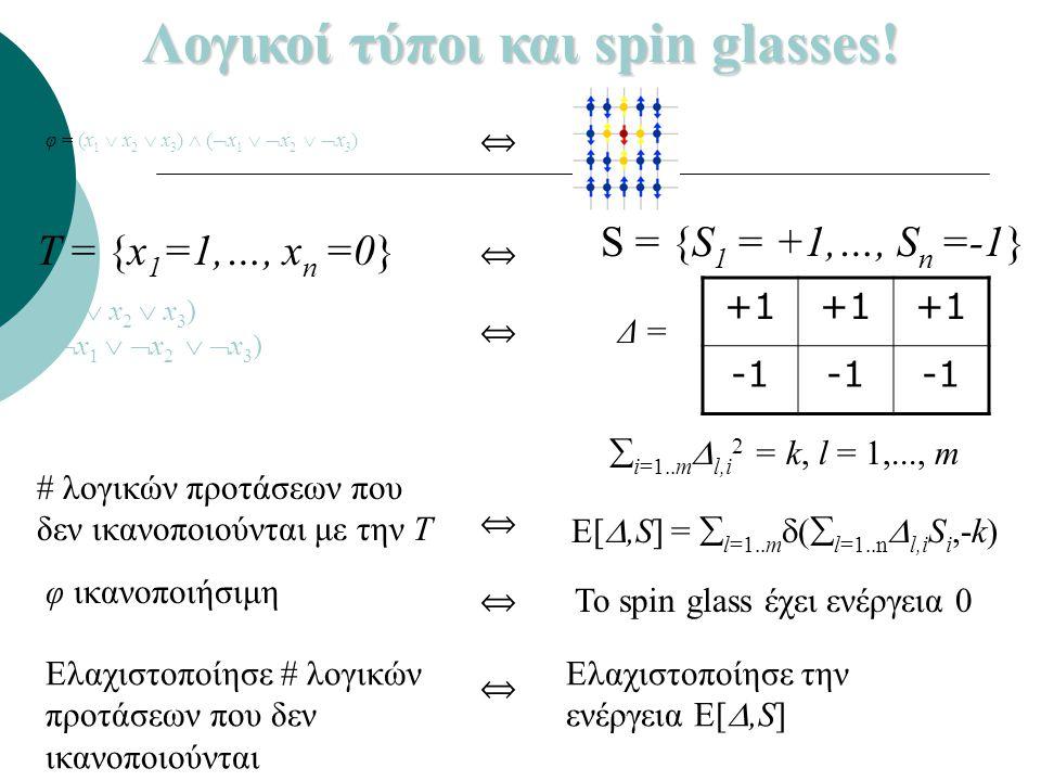 Λογικοί τύποι και spin glasses!