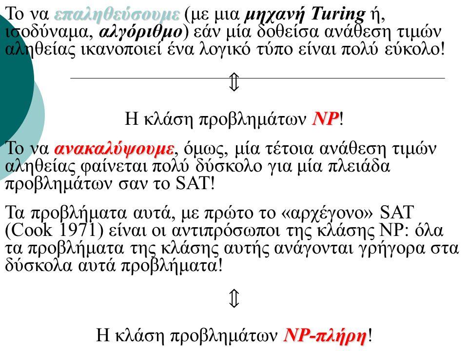 Η κλάση προβλημάτων NP-πλήρη!