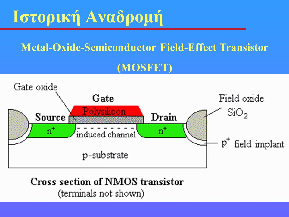 Metal-Oxide-Semiconductor Field-Effect Transistor