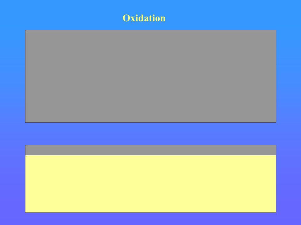 Oxidation Si