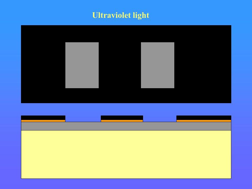 Ultraviolet light Si